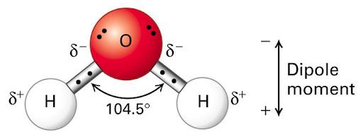 Rumus Kimia H20 - Guru Paud
